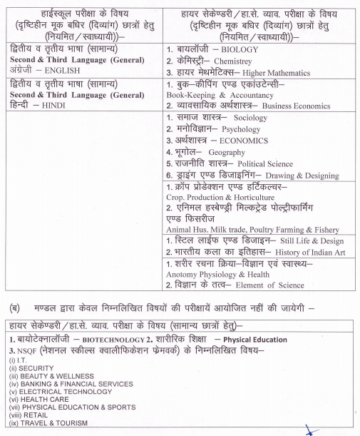MP Board Exam subjects for Exam